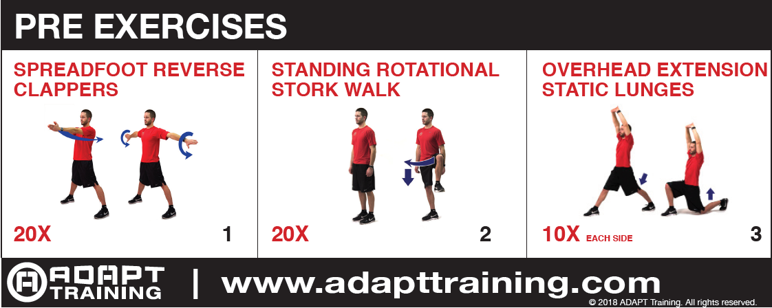 Interview with ADAPT: Prevent Pain and Injury with Pre- and